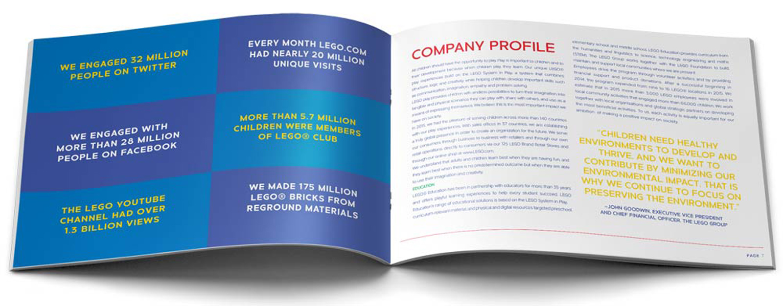 Lego Annual Report Profile Pages